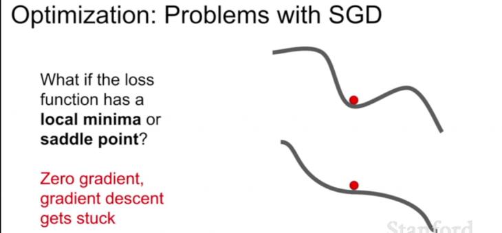 深度学习优化算法:从SGD到Nadam